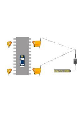 Sistem tip Radar(Radio Speed)